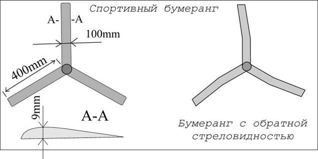Рисунок 6 - Спортивный бумеранг